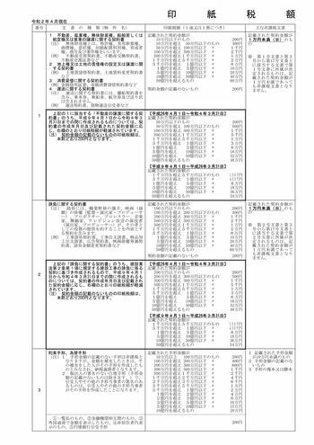 印紙税額0204_page001