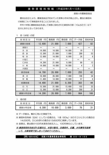 実 勢 賃 借 料 情 報 (平成30年1月〜12月)