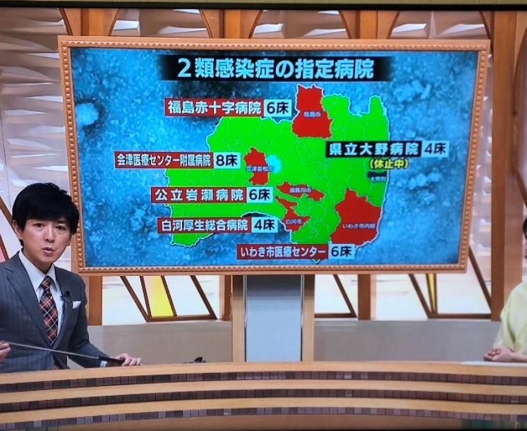 福島 県 コロナ ウイルス 感染