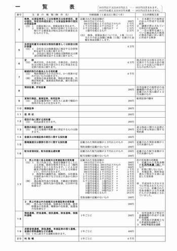 zeigaku_ichiran_page002
