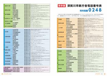 須賀川市新庁舎電話番号表