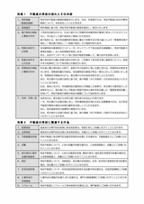 不動産売却_page002