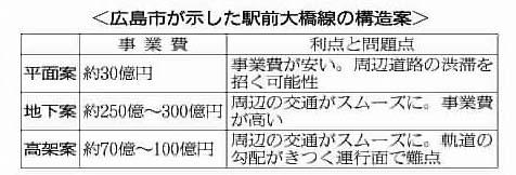 Tn20110113004002