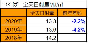 20201231mj-tsukuba