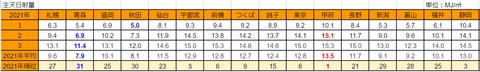 20210408MJ-ranking1
