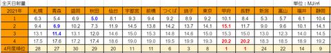 20210506mj-ranking1