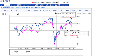 20201013nyd-nikkei