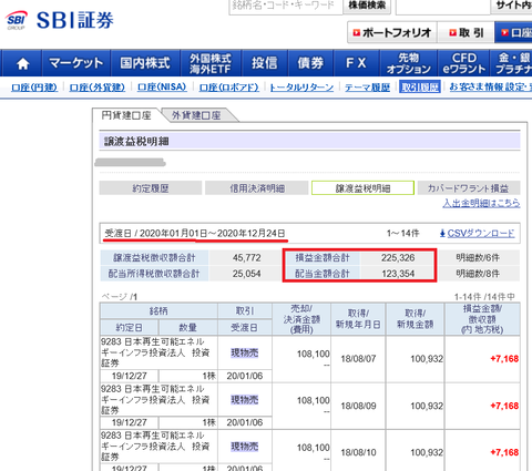 20201221sbi-soneki