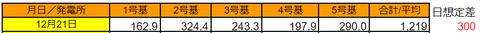 20201221pv-touji