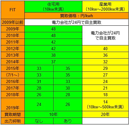 20190628fit-kakaku2