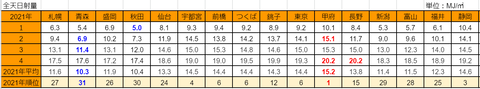 20210506mj-1to4ranking1