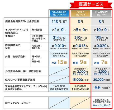 20200828shinsei-stage