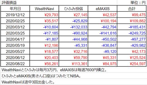 20200822toshi-ranking