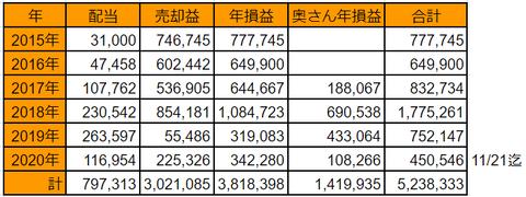 20201121soneki-suii