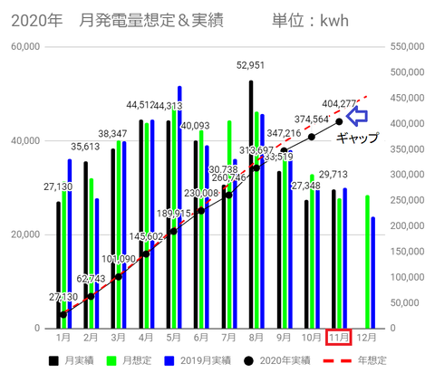 20201201tuki-hatsuden-c