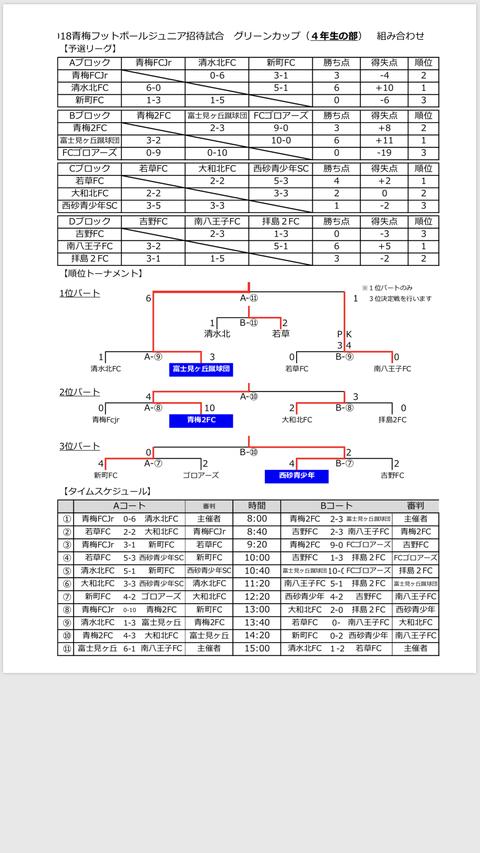 5825319E-E5AB-451C-BDC0-3BB098CF8650