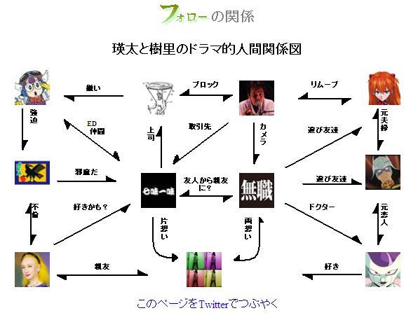 Regression line in Excel - ipc.tohoku-gakuin.ac.jp