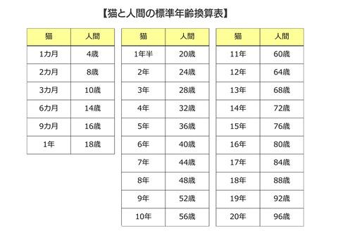 E14FB1C5-4936-4BF7-8B46-D51387E54F39