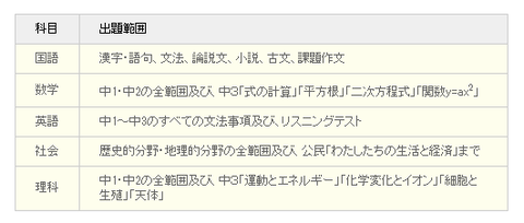 SnapCrab_NoName_2016-12-1_14-29-30_No-00