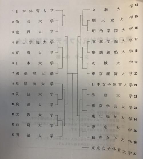 456968E9-F776-4EB2-BEA6-F1E8BBE92AFD