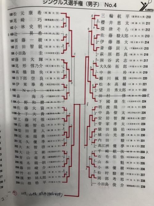 5E1DE515-F265-4F2E-881F-6D8D79A7E464