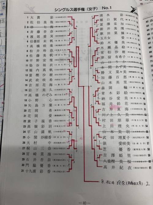 84CB5273-267D-40CE-BD05-AD16EF633587