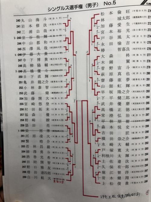 51074A9D-F115-4DC4-A426-5E3949B26BC8