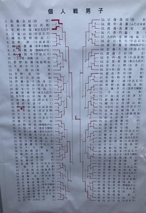 46452679-A173-43AE-8FB8-1F37EC4E887C