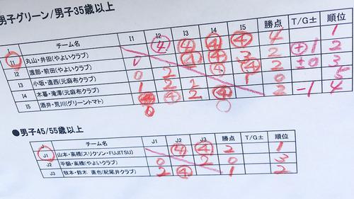 minatoku-softtennis08