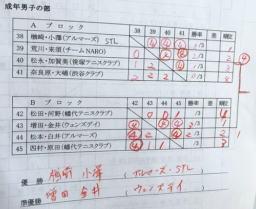 shibuyaku-softtennis2021aki_16