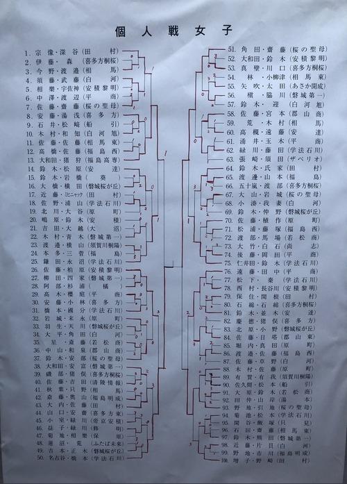 9BC87E8F-F2F2-468D-8A2E-8E14C6537138