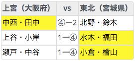 result_M