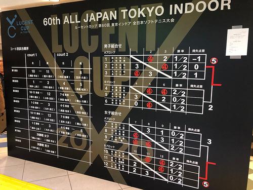 2020lucent-tokyo-indoor_48