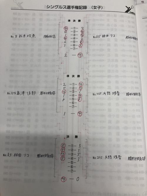 B0F1BC95-7EA6-45E5-B9B0-CB224A64A08E