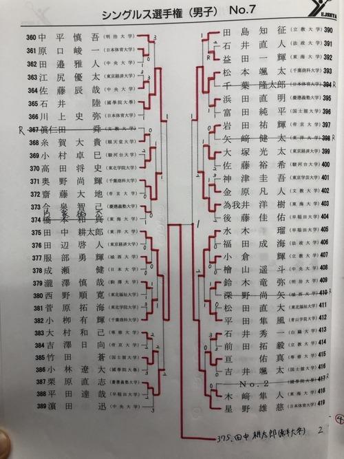 5CB7C832-BE7D-4224-B211-1330CCFBB4CF