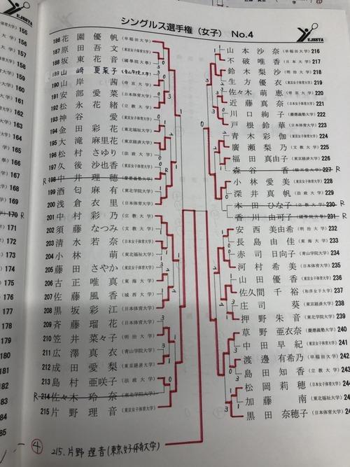 B6B868C8-F7F2-427B-AB68-10AF7C22F9B5