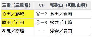 result_F