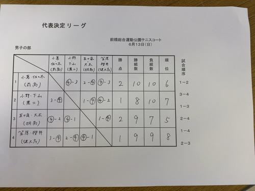 65719951-5F09-428C-9C3C-E3B24FA0F744