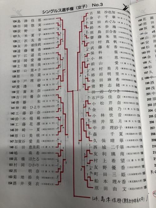 14E99D9F-24A0-4642-8EEA-C2C86FCFA123