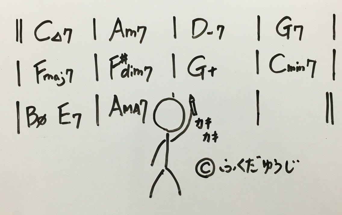 コード名の表記色々! : 福田祐...