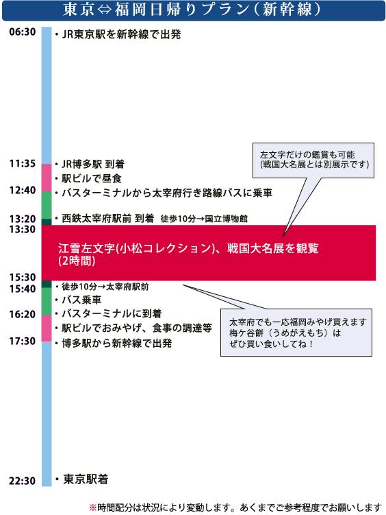 東京日帰り新幹線