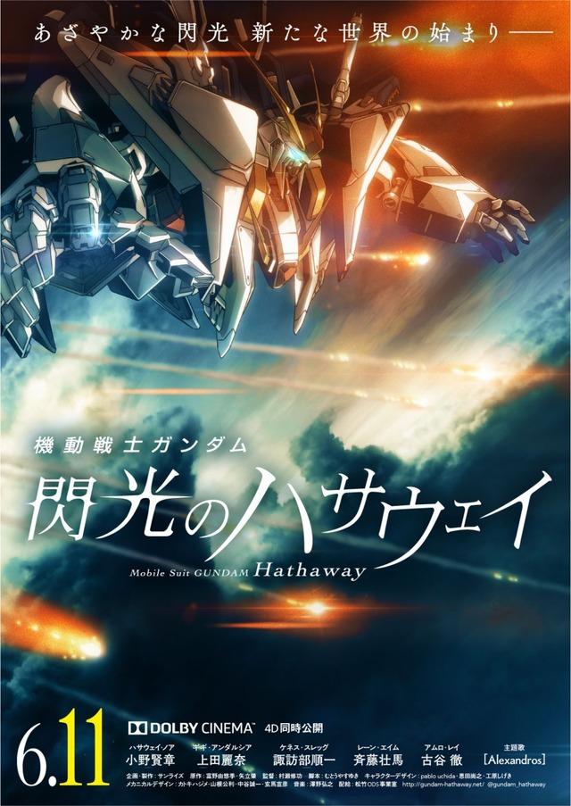 「機動戦士ガンダム 閃光のハサウェイ」メカポスター