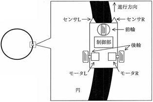 image29AkiKihon04