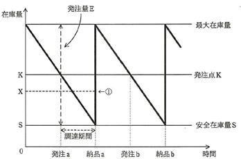 image28AkiKihon78