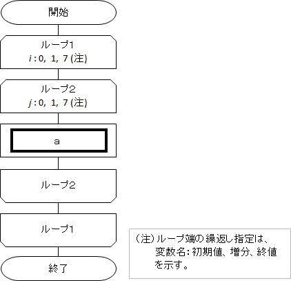 image01AkiKihon09