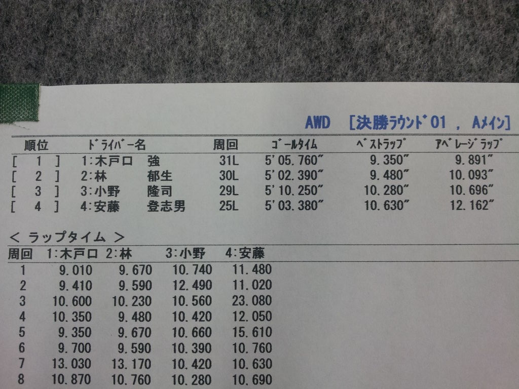 20121126_164229