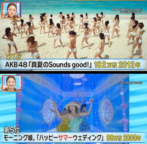 AKB48をにらみつける柳原可奈子が露骨すぎだろwwwとネットがざわつく (画像あり)