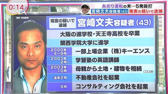 あおり殴打の宮崎文夫、統合失調症&薬物中毒疑惑が浮上!タクシー運転手監禁容疑で逮捕されていた!異常行動が精神的な病気ではないかと話題に!経歴画像あり