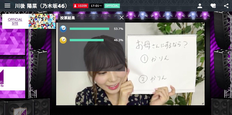 川後陽菜、のぎおび⊿選手権「46%を目指そう」で46.3%!「お母さんにするなら?1.かりん、2.かりん」