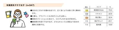 [JT]nicheee_逕サ蜒・seiketsukan_004
